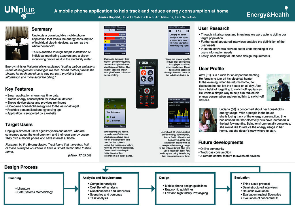 HCI Research Poster This poster was designed as part of a \u2026 Flickr - research poster