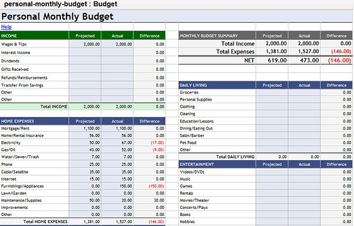 Google personal monthly budget template Sun Wayne Flickr - personal budget template