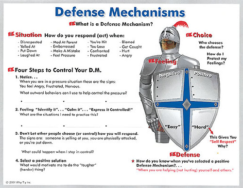This Is A Defense Mechanism Manny didn\u0027t survive the Why T\u2026 Flickr - defense mechanisms