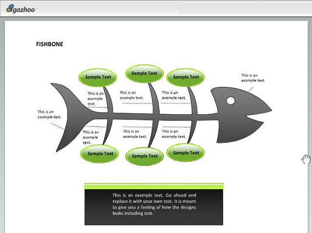 Powerpoint Fishbone Diagram Template Example - Trusted wiring diagrams