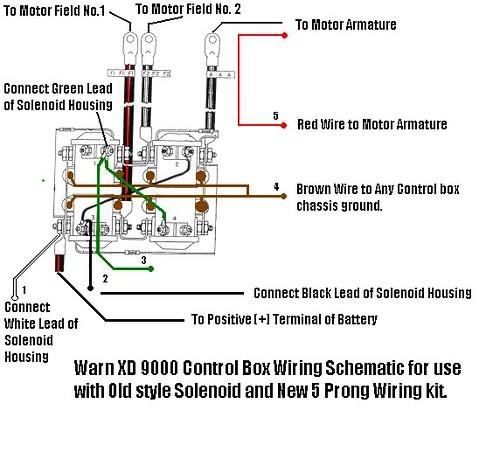Xd9000 Warn Winch Wiring Diagram Wiring Schematic Diagram