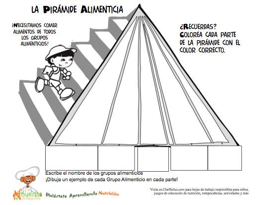Kids\u0027 Food Pyramid Coloring Page - Spanish Blank Food Pyra\u2026 Flickr - blank pyramid template