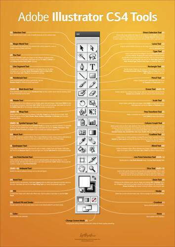 Adobe Pictures Adobe Illustrator Cs4 Tools Infographic | An Infographic I
