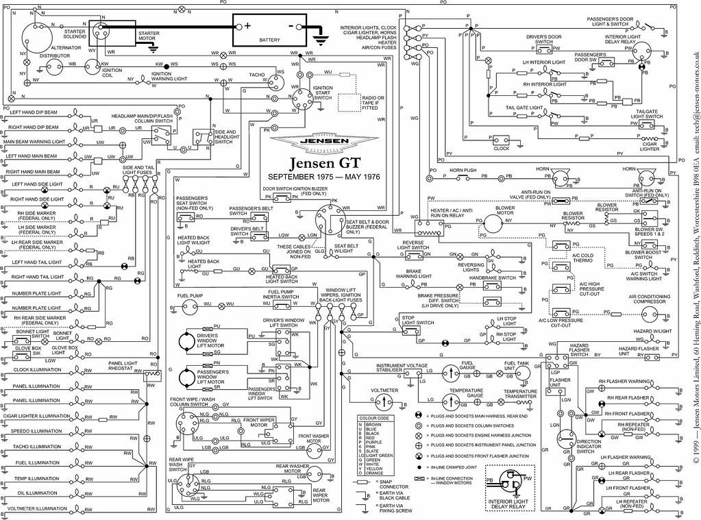 jensen interceptor wiring diagram