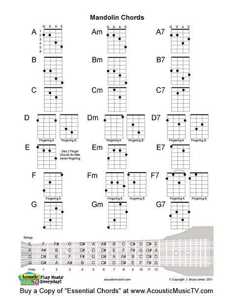 Essential Chords, Mandolin Chords Mandolin Chords, Major, \u2026 Flickr