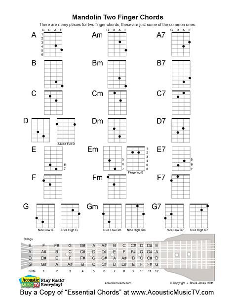 Essential Chords, Mandolin 2 Finger Chords Mandolin Two Fiu2026 Flickr - mandolin chord chart