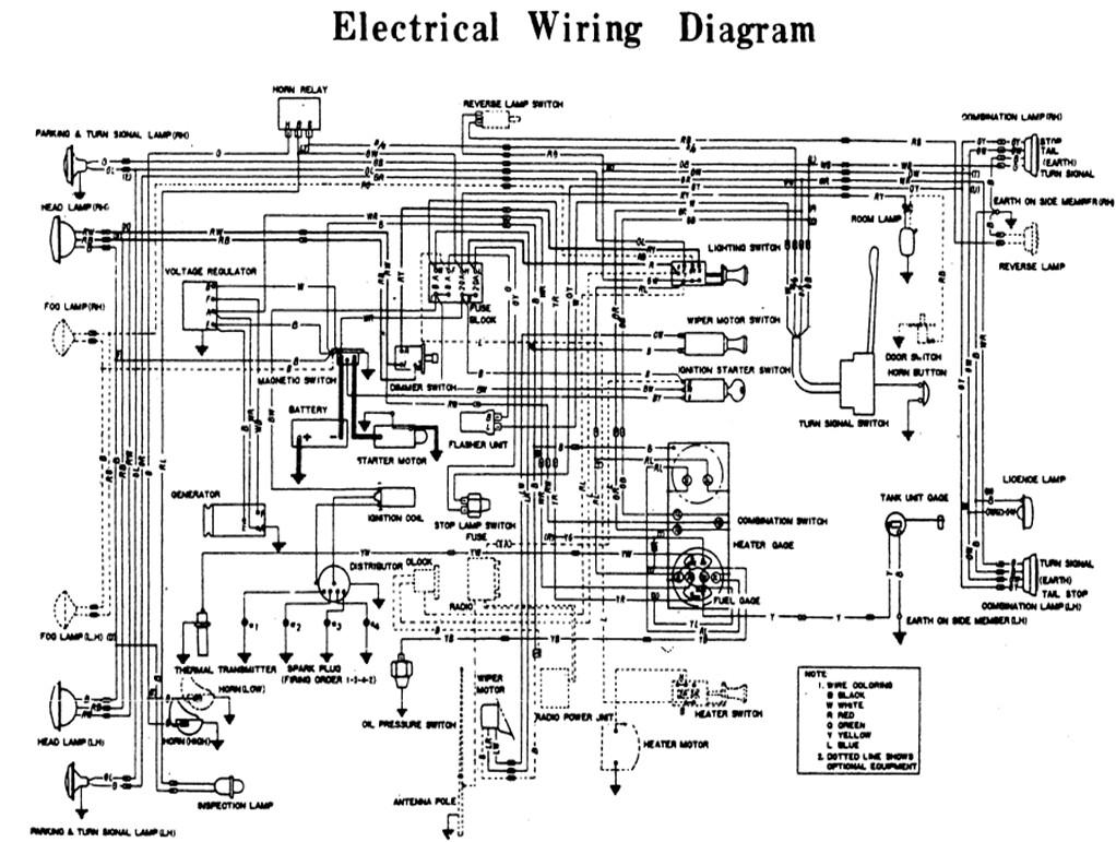 wiring harness jobs