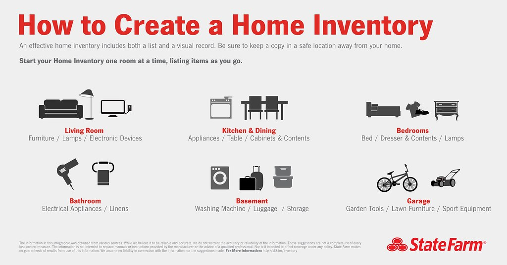 How To Create A Home Inventory - Infographic An effective \u2026 Flickr