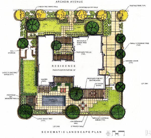 Landscape Architecture - Architecture  Urban Design - Research