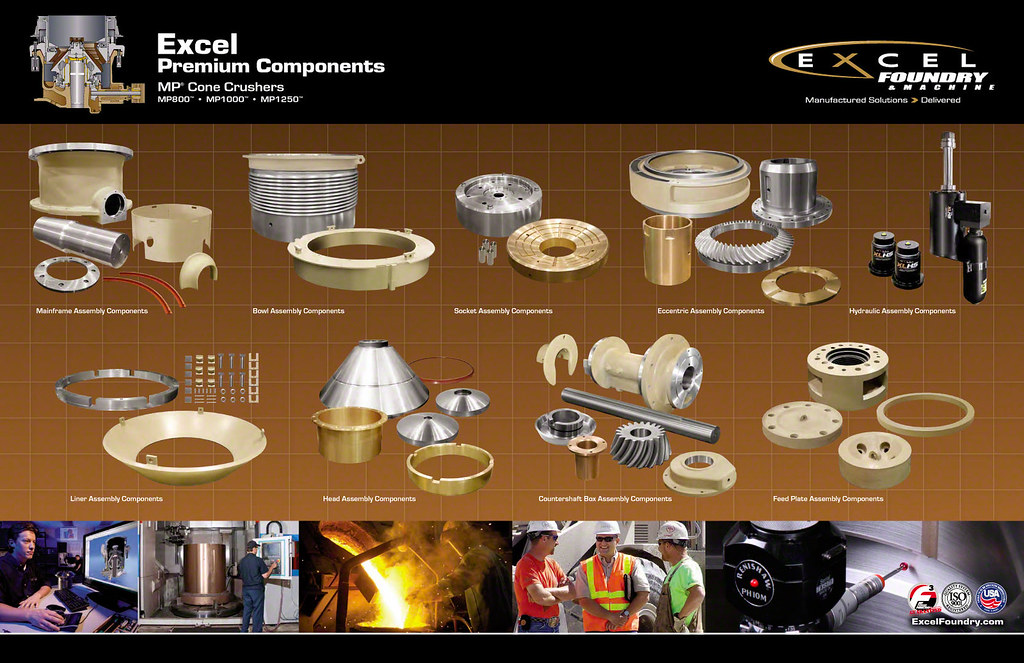Excel Premium Components for MP® Cone Crushers HP®  MP® a\u2026 Flickr