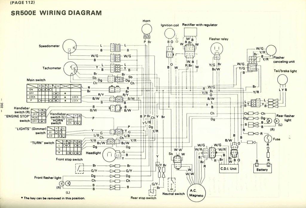 Yamaha Sr500 Wiring Diagram Wiring Schematic Diagram
