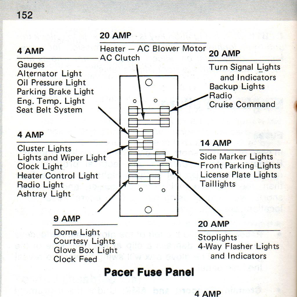 1979 Amc Concord Wiring Diagram Pacer Auto Gremlin