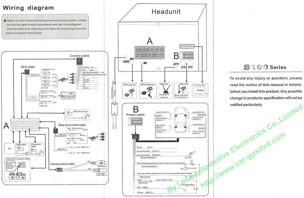 Car Entertainment Multimedia System Wiring Diagram Index listing