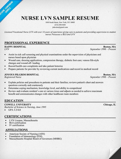 LVN Resume For Clinic (adsbygoogle \u003d windowadsbygoogle\u2026 Flickr
