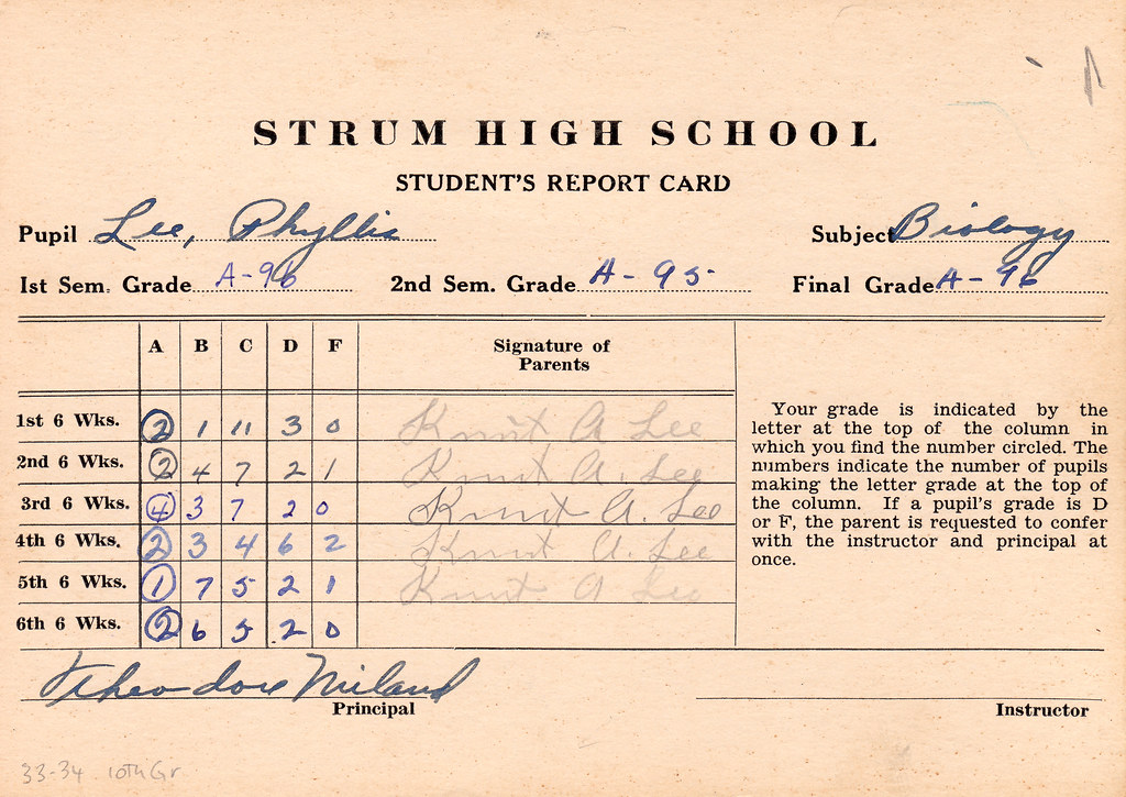 Getting away from grades Student self-assessment \u2013 ThinqStudio