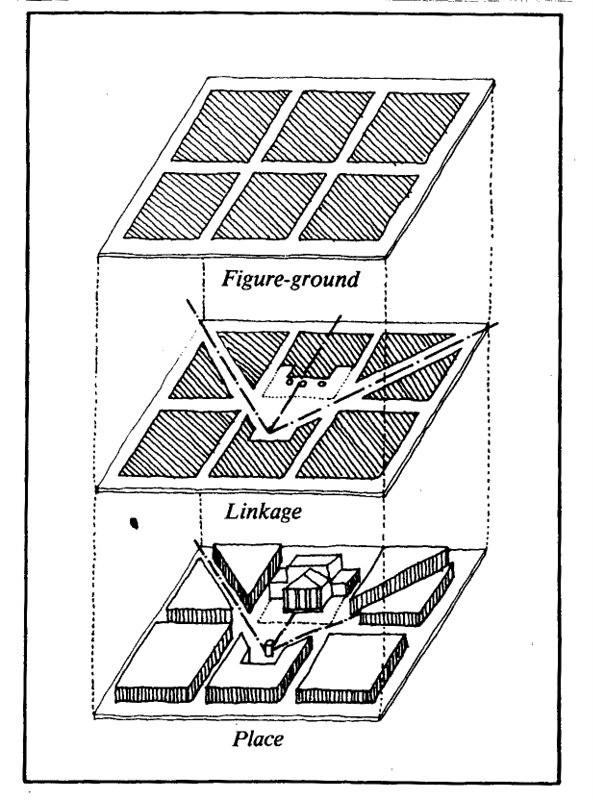 how to design architecture diagram