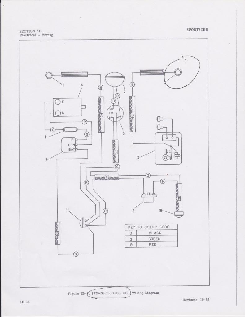 ironhead bobber wiring harness