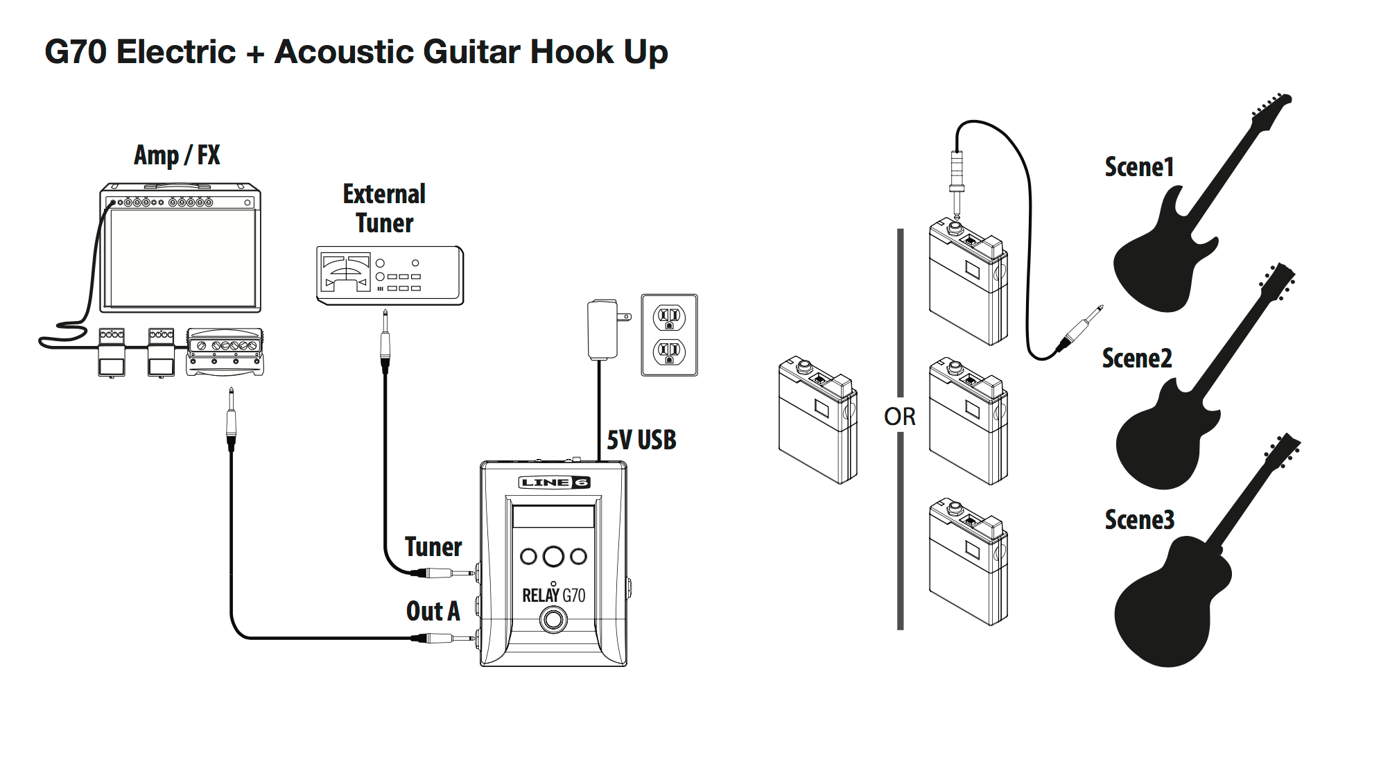 Modify Acoustic Into The Electric Guitar On Fm Wireless Auto Transmitter