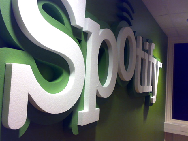 Spotify Music Piracy Impact