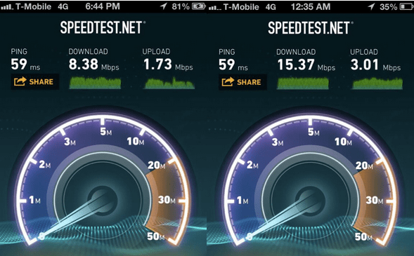 T-Mobile iPhone 5 data speeds