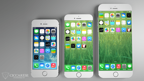 iPhone 6 Specs Quantum Dot Display