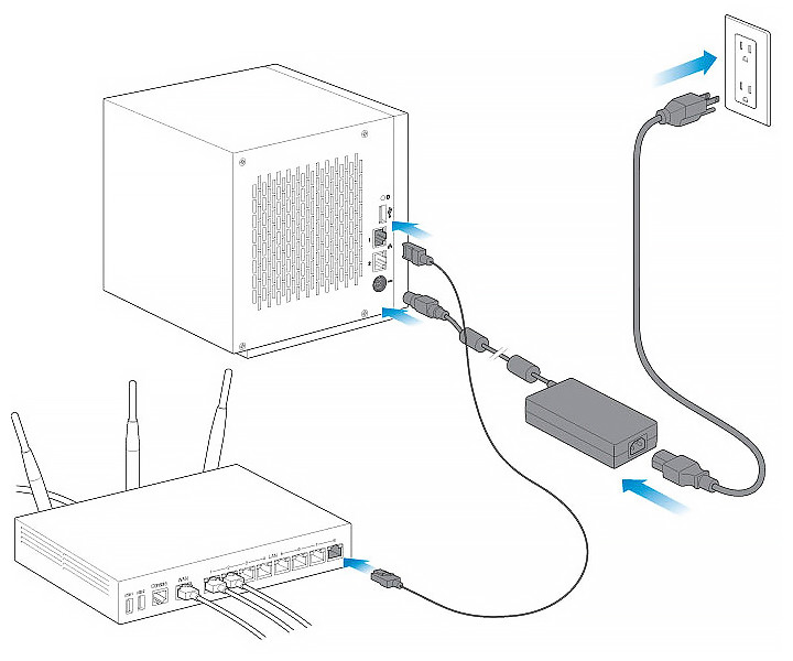 ethernet box outlet