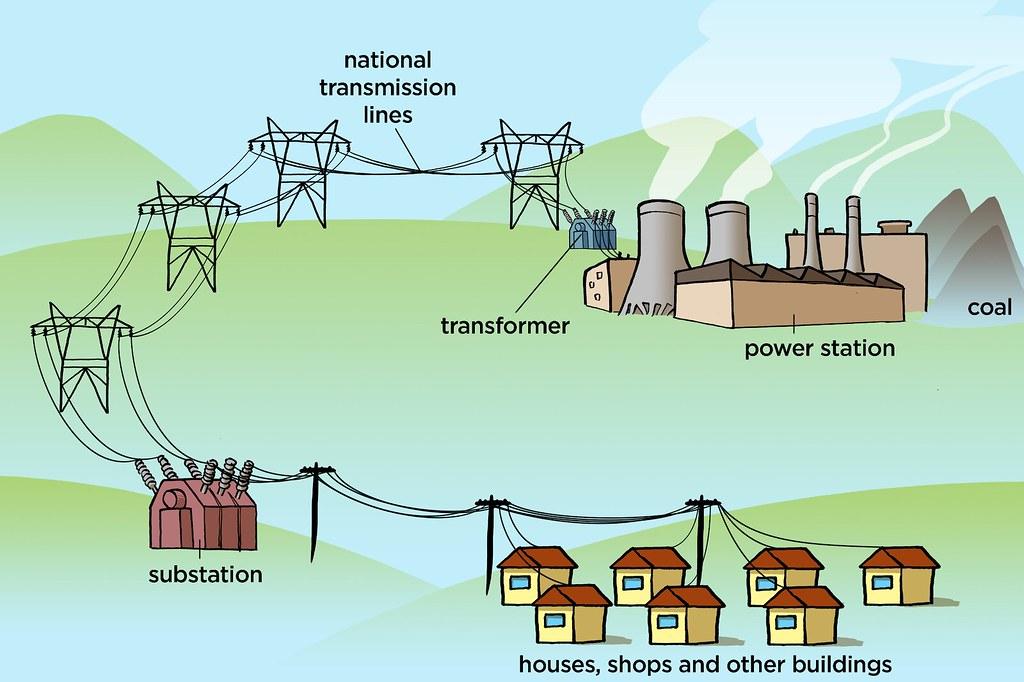 Power Plant To House Diagram Wiring Diagram
