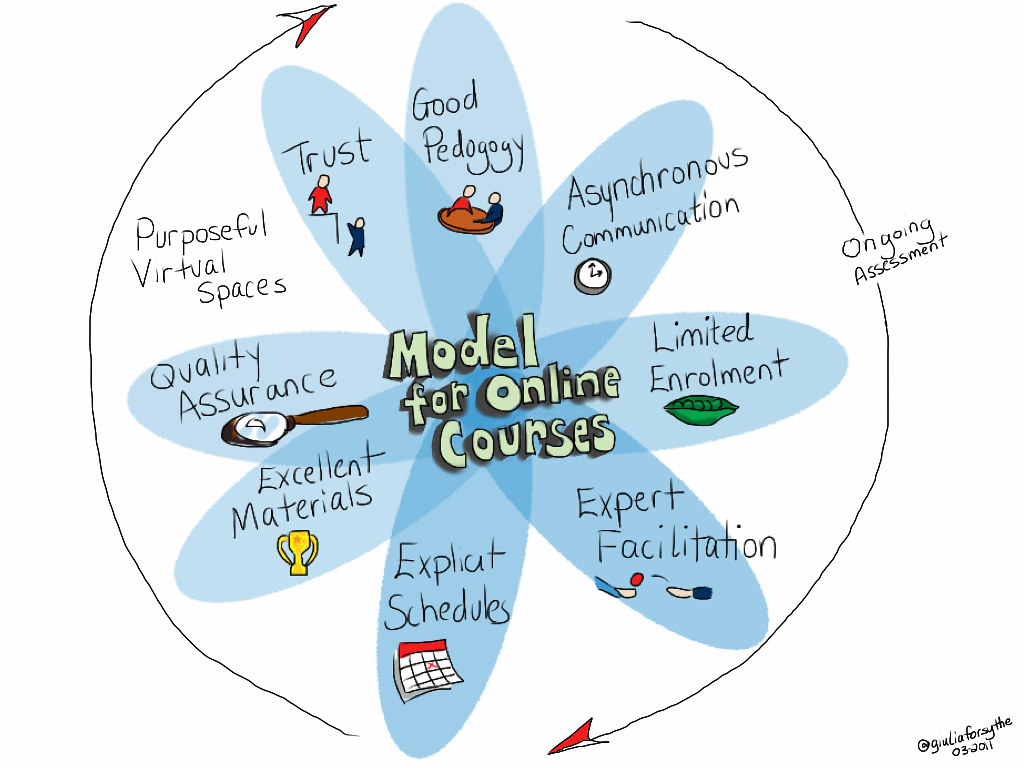 create a class schedule online for free