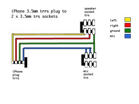 Apple Usb Cable Wiring Diagram - Wwwcaseistore \u2022