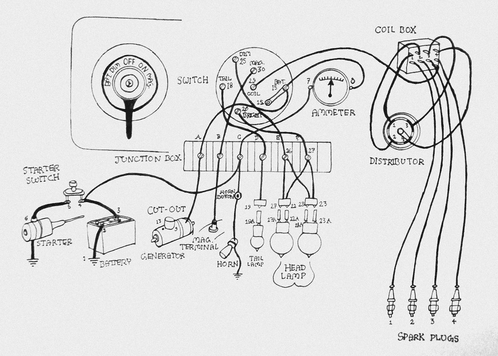 1925 model t wiring diagrams