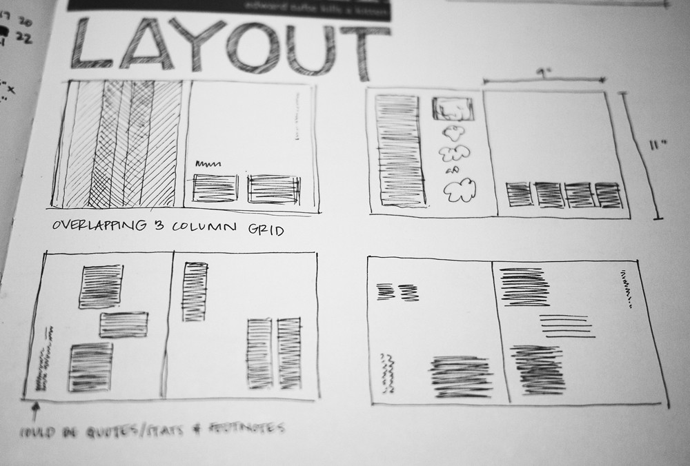 Foto Gride Sketchbook | Layout Options For Thesis Book | Lauren