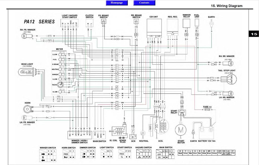 Sym jet 4 125 service manual