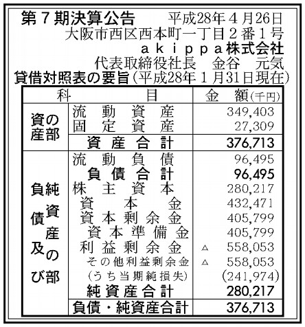 akippa株式会社 第7期 決算公告