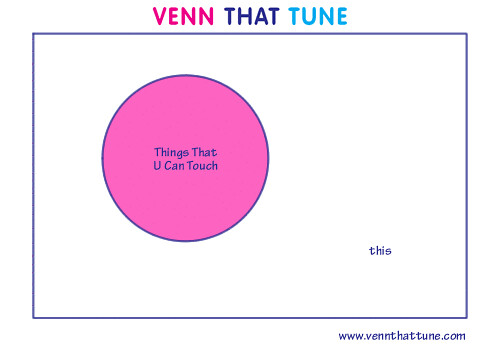 Venn that tune! -) Canu0027t touch this! Venn Diagram \ Graph Jokes - sample chart