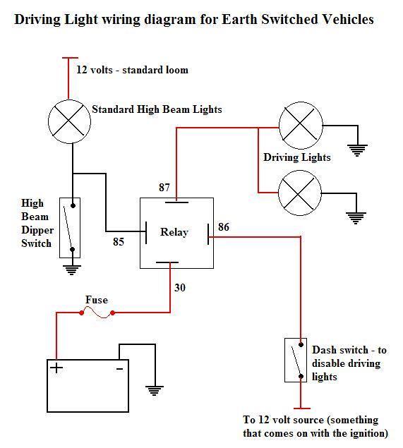 Beam Wiring Diagram Download Wiring Diagram