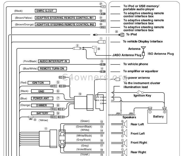 citroen c8 wiring diagram
