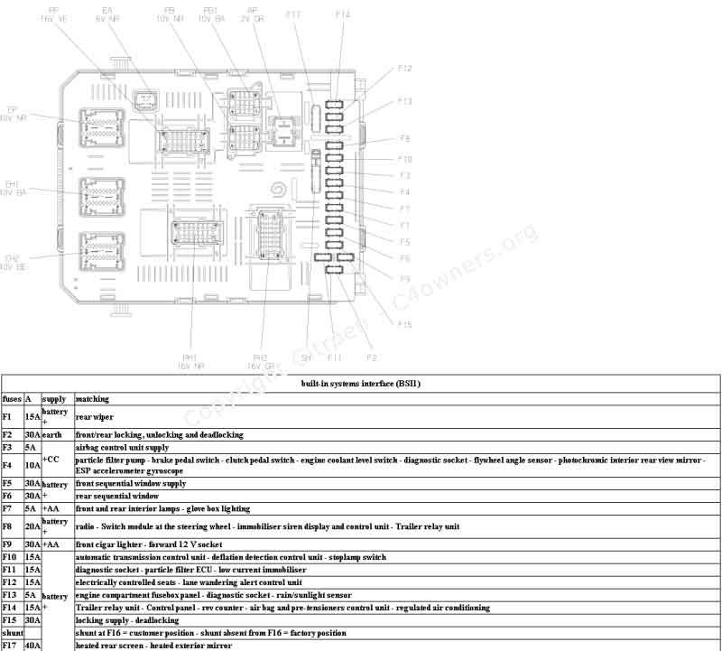 Peugeot Fuse Box Diagram 406 Wiring Diagram 2019