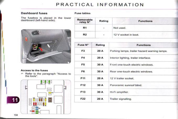 Citroen C3 Fuse Box 2006 Wiring Diagram