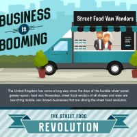 Infographic: Rise of the Street Food Van