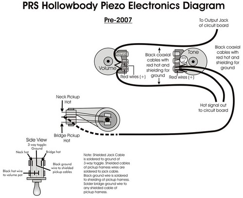 Guitar Wiring Diagrams Prs - Wiring Diagram Progresif