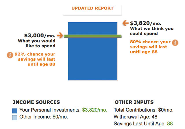 The Best Online Retirement Calculators » Money Boss - retirement withdrawal calculator