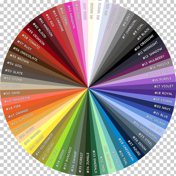 Color wheel RGB color model YouTube Color chart, world addict PNG