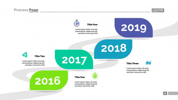 Four years timeline process chart template Business data