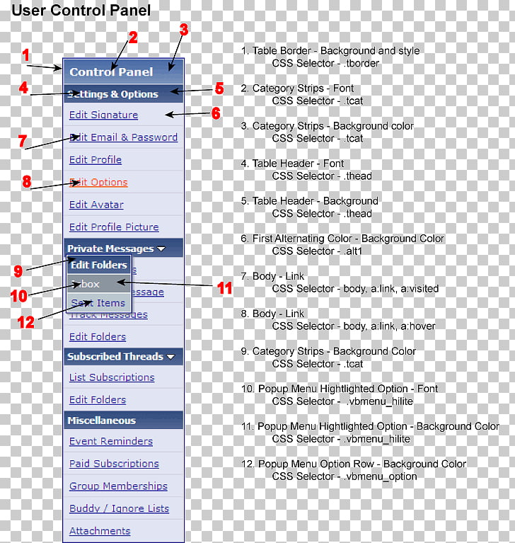 Screenshot Product Manuals Template User Microsoft Word, template