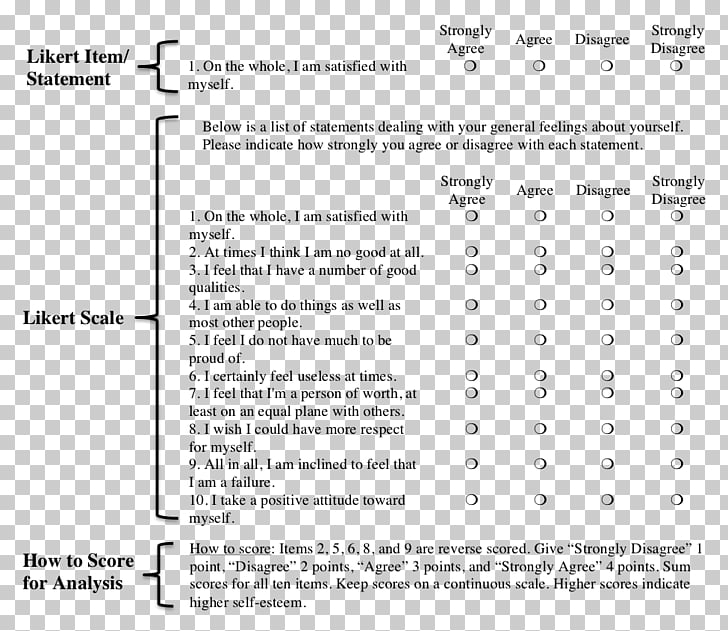 Document Template Likert scale Microsoft Excel, Scale PNG clipart - likert scale template