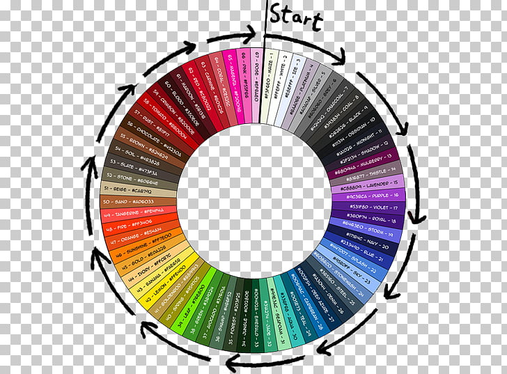 Color wheel Color chart Color theory Complementary colors, mulberry