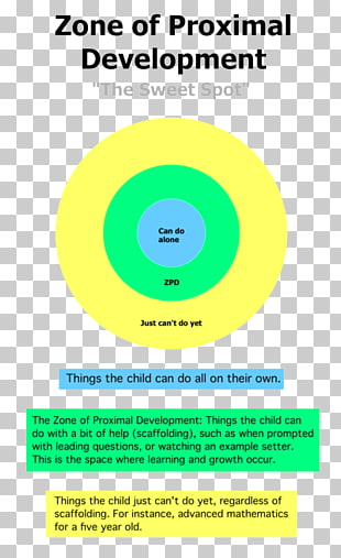 34 theory of cognitive development PNG cliparts for free download