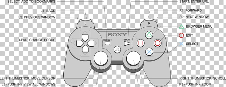 Page 2 340 Analog stick PNG cliparts for free download UIHere