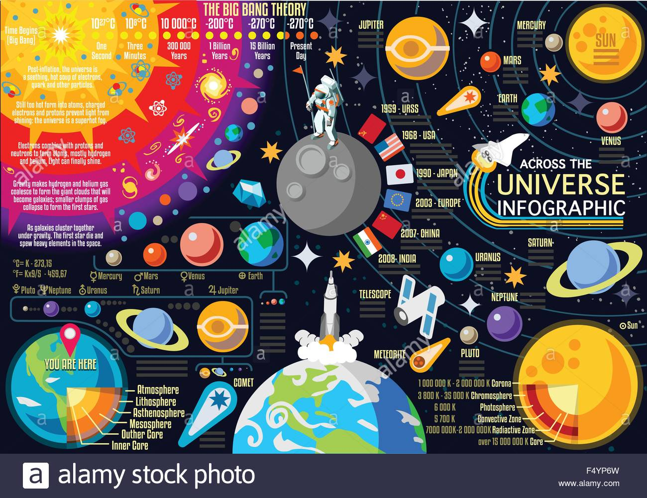 3d Skyrocket Live Wallpaper New Horizons Of Solar System Infographic New Bright