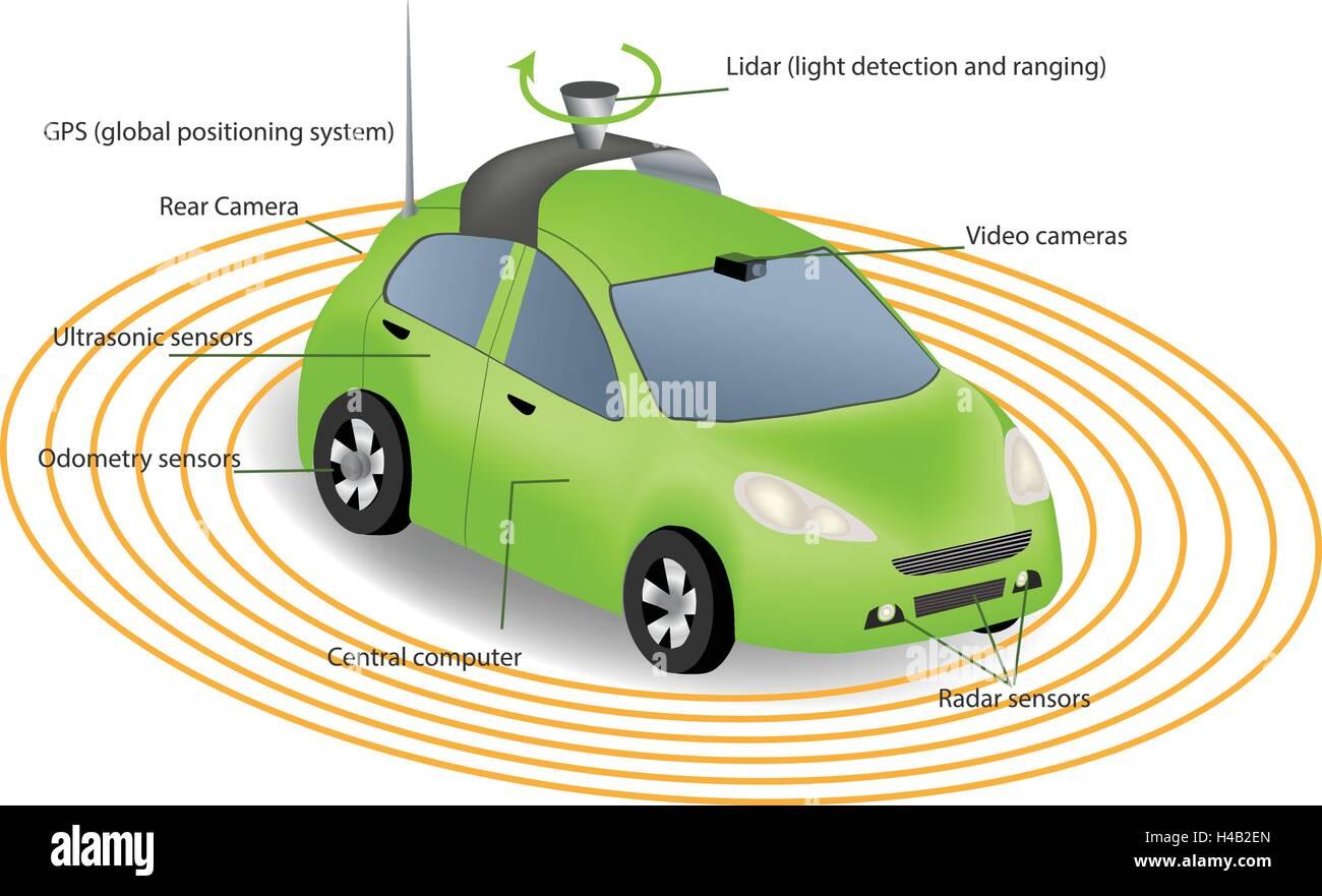 wireless car diagram